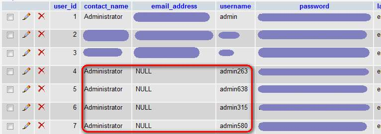 Malicious entries in the ox_users table indicate a hacker has gained access to your system at system administrator level